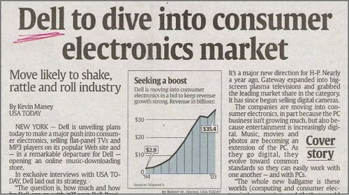 Dell electronics