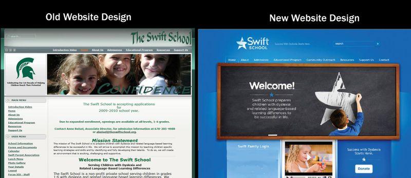 Website compare