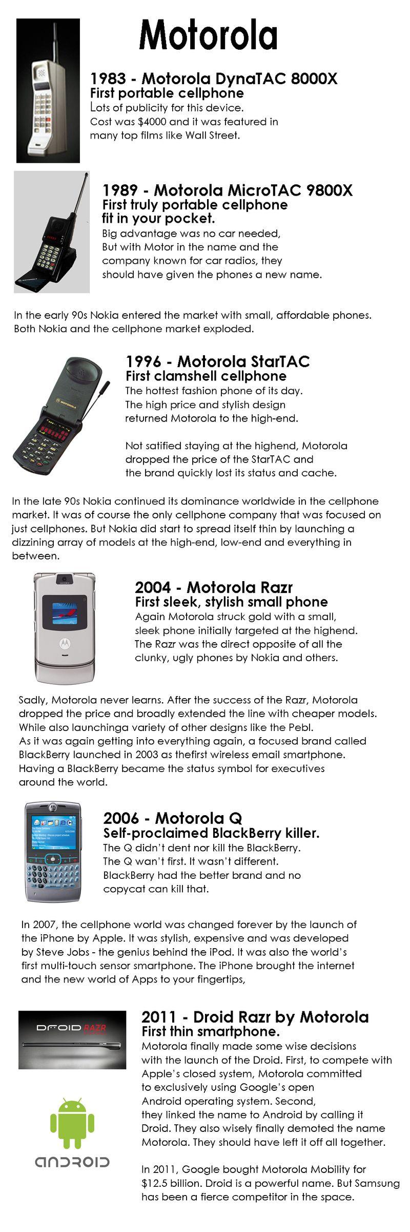Motorola copy